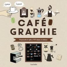 Cafégraphie